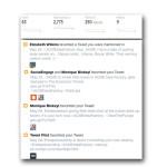 Tweets on Enterpreneurship